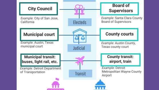 law enforcement – City Hall Fellows