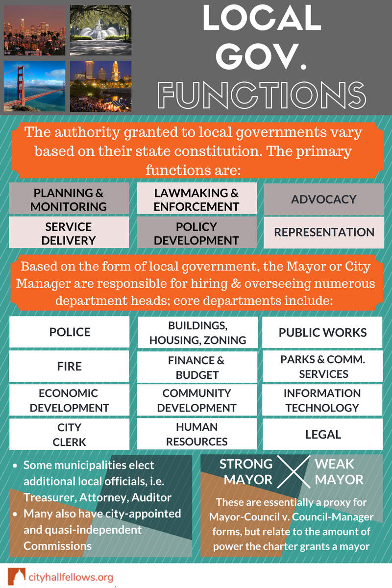 The Functions of Local Government