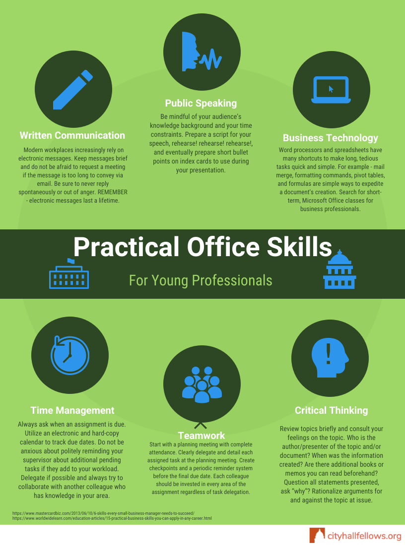 Practical Office Skills for Young Professionals